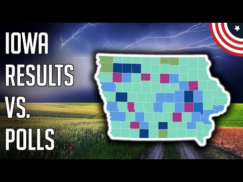 Iowa Caucus Results vs. Polling Average – Pete & Warren Surprise – February 2020