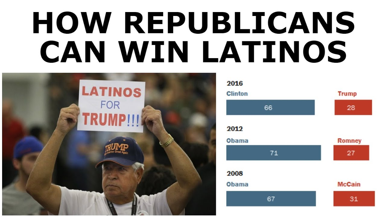 How Republicans Can Win Over Hispanic Voters